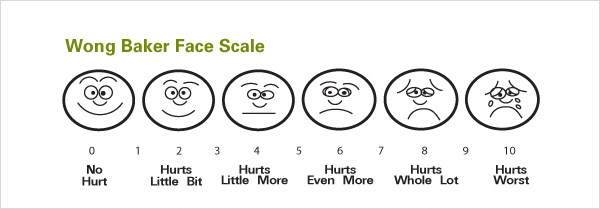 Wong-baker_Faces-scale